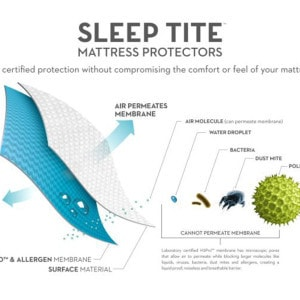 Twin Encase® Hd Mattress Protector MLF-SL0PTTEP3