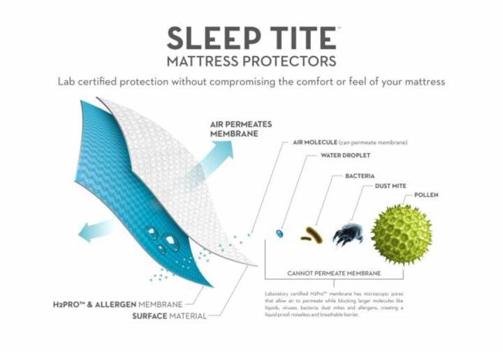 Twin Encase® Hd Mattress Protector MLF-SL0PTTEP3